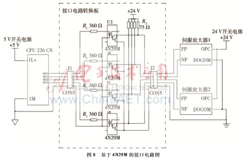 LC输出控制的伺服放大器接口电路研究与设计图片