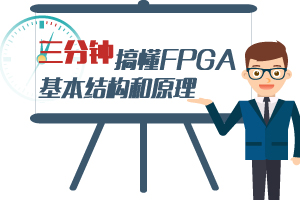 三分钟搞懂FPGA基本结构和原理