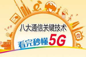 八大通信关键技术  看完秒懂5G