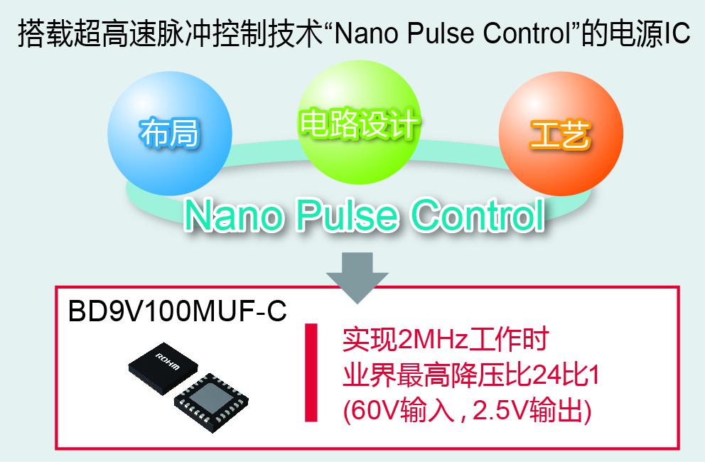 脉冲控制技术.jpg