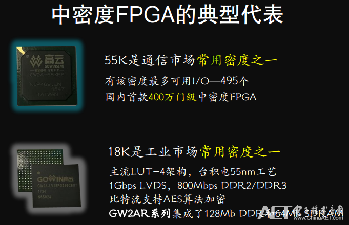 中密度FPGA典型代表.png