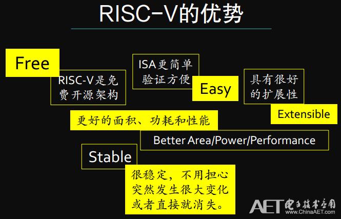 RISC-V.png