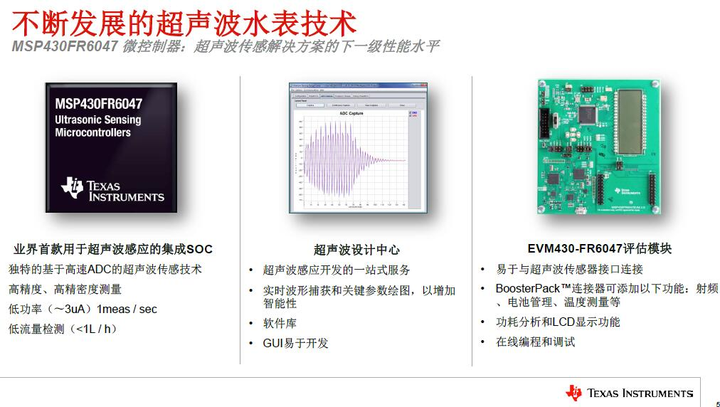 不断发展的超声波检测技术.jpg