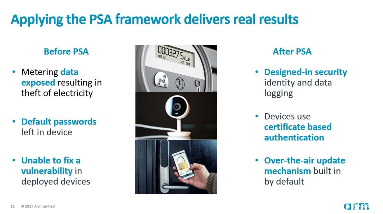 PSA架构的实际价值.jpg