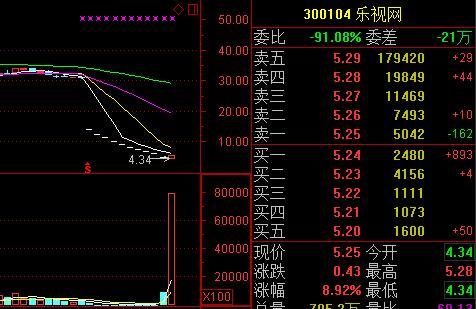 乐视网股价走势.jpg