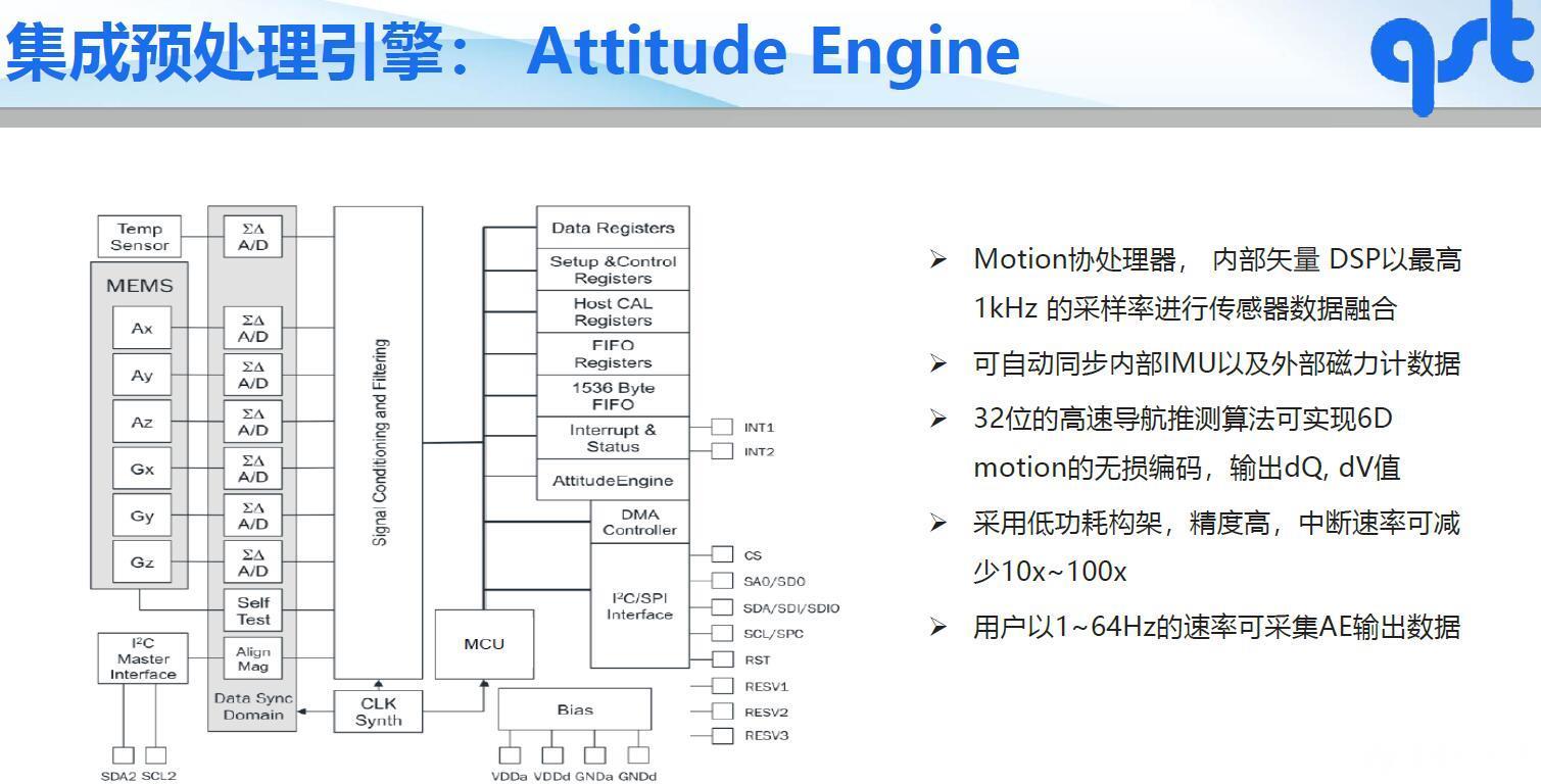 上海矽睿1.jpg