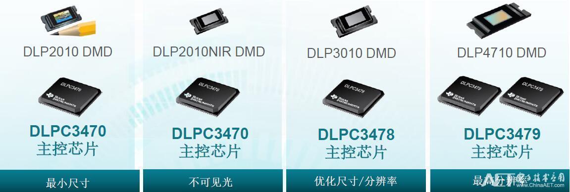 新的DLPC347x主控芯片.jpg
