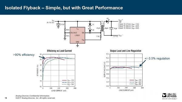 Power uModule 从工业来讲,现在工业设计的密度和板卡的复杂程度越来越高,而且在工业设计里面,人机界面、控制、回路、软件的可靠性、系统的稳定性,花的功夫会越来越多,如何降低客户在工业领域和板卡设计时的难度,加快产品设计的迭代速度,如何帮助客户缩减电源电路板的尺寸和电路设计的复杂程度? 一个复杂的系统对工程师来讲是非常麻烦的,梁先生介绍到, 10年前出了电源模块比较划时代的产品,今天在全世界也是非常普遍的技术,把过去非常复杂的电源系统集成在一个模块里,客户不需要关注电源的噪声、纹波,只需像LDO