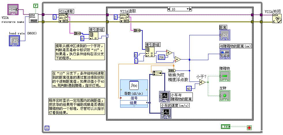 基于超声波的智能小车避障的labview程序框图