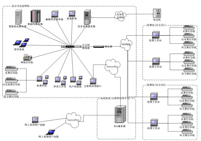 结构框图.png