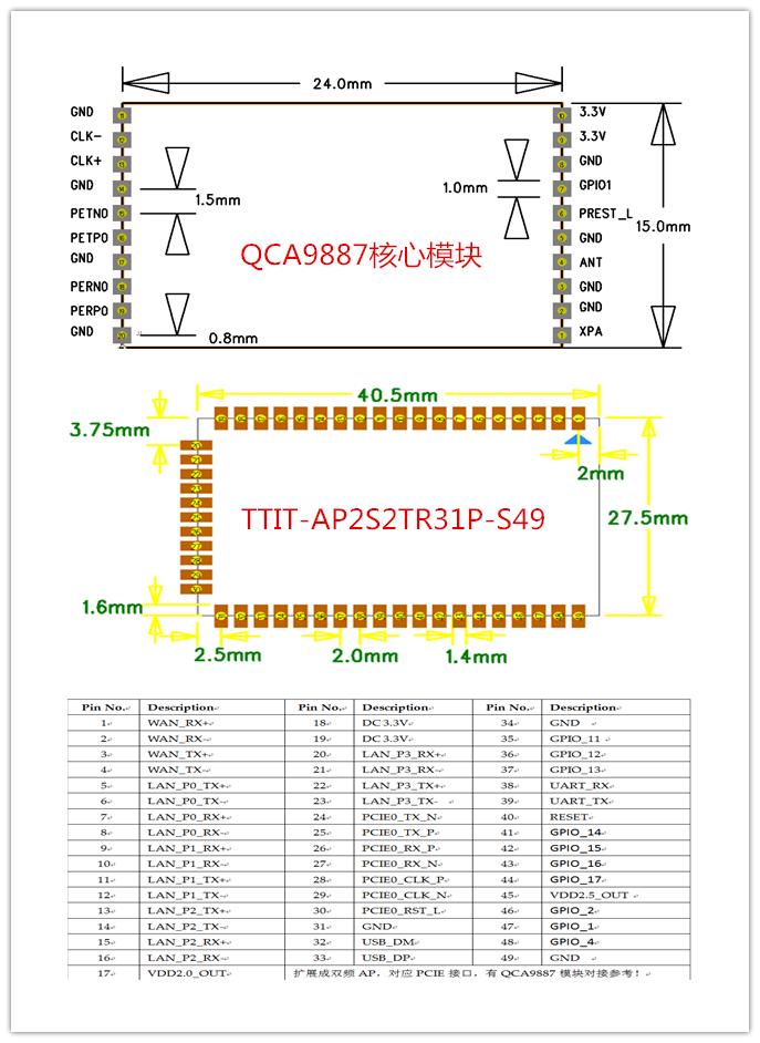 TTIT-AP2S2TR31P-S49 pin_副本.png