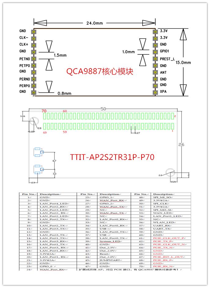 TTIT-AP2S2TR31P-P70 Pin_副本.png