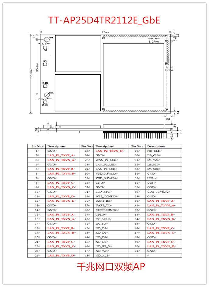 8 TT-AP25D4TR2112E_GbE PIN_副本.png