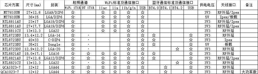 USB 1T1R WF-BT.png