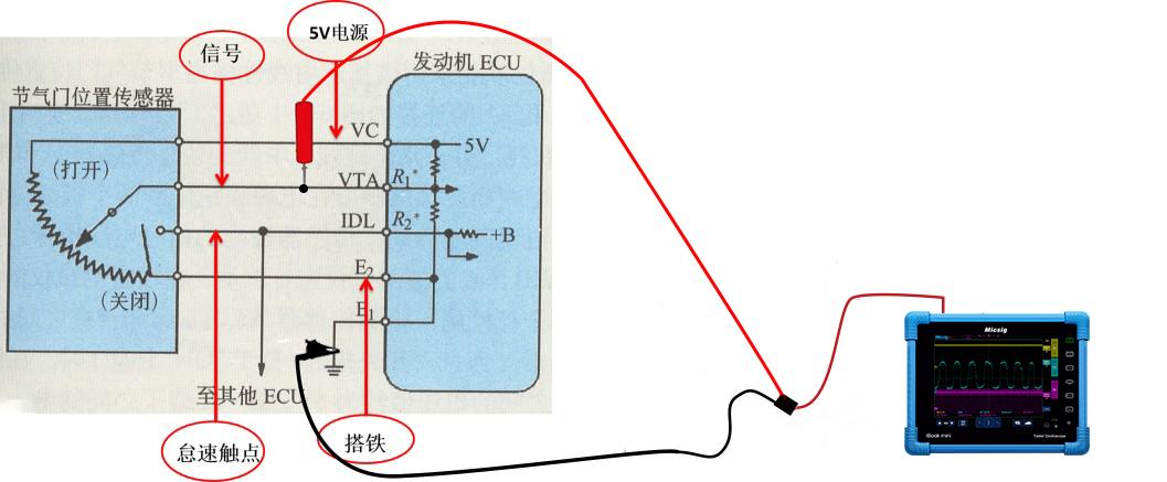2汽修示波器测量汽车节气门传感器信号的方法.jpg