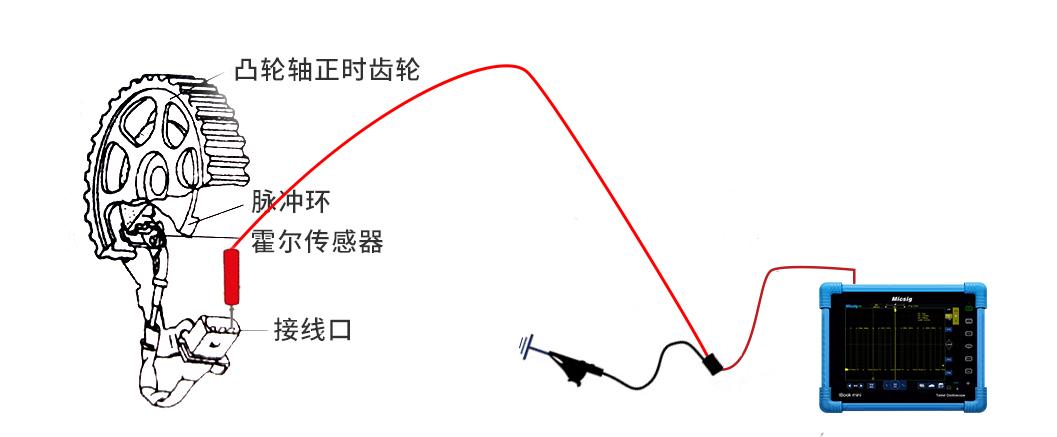 2示波器测量汽车凸轮轴位置传感器信号及波形分析.jpg