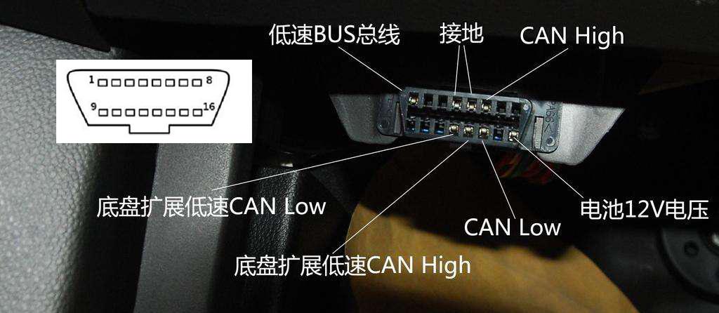 1示波器测量汽车CAN-BUS总线信号及波形分析.jpg