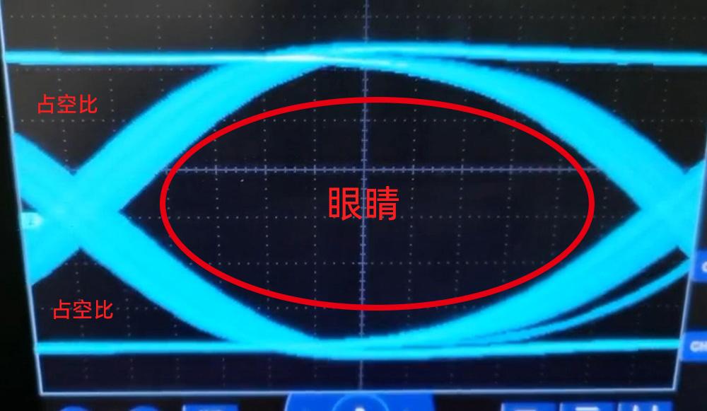 1没有眼图分析软件的示波器如何大致观察眼图.jpg