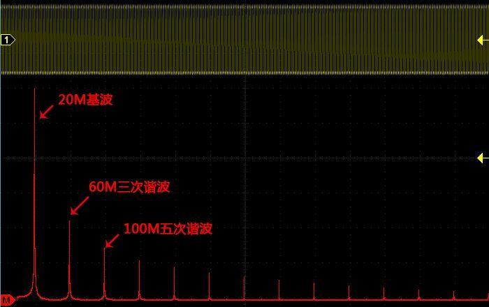 0选择基础示波器的15大考虑因素.jpg