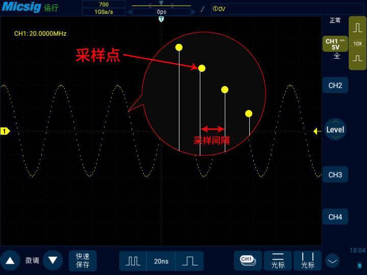 1选择基础示波器的15大考虑因素.jpg