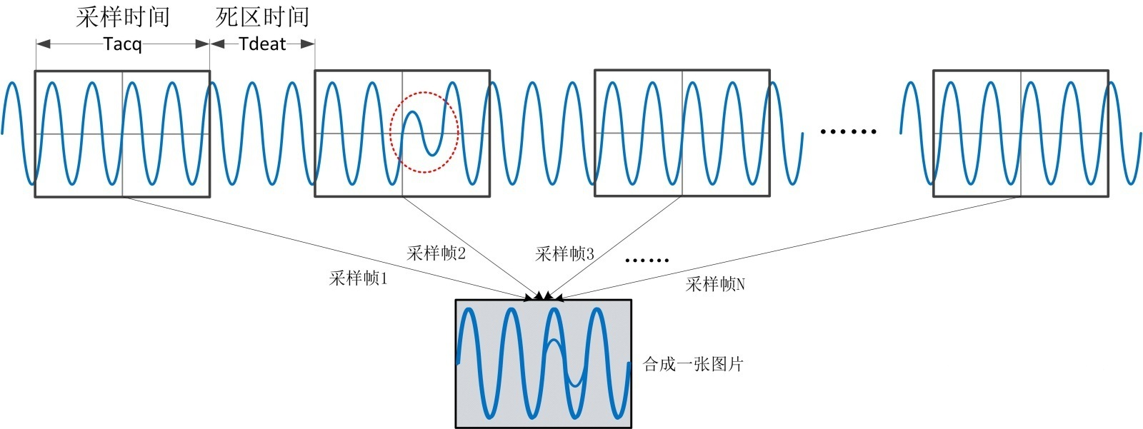 2选择基础示波器的15大考虑因素.jpg