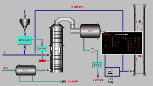 大型企业能源管理系统的设计与应用-安科瑞 崔庭宇5761.png