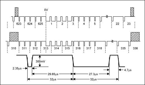 视频滤波器的热管理设计-aet-电子技术应用