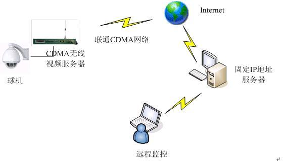 监控系统广泛应用于公安